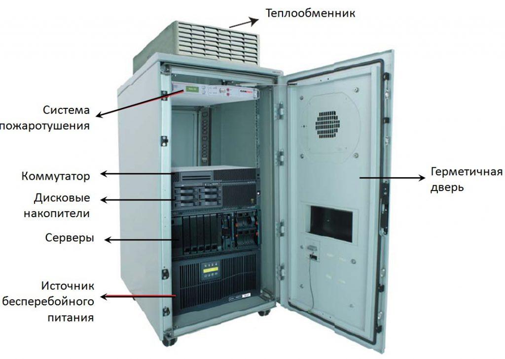 центр обработки данных микроцод
