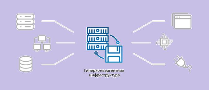 Дата Центр МЕРТВ или снова возродится, но с новыми технологиями!
