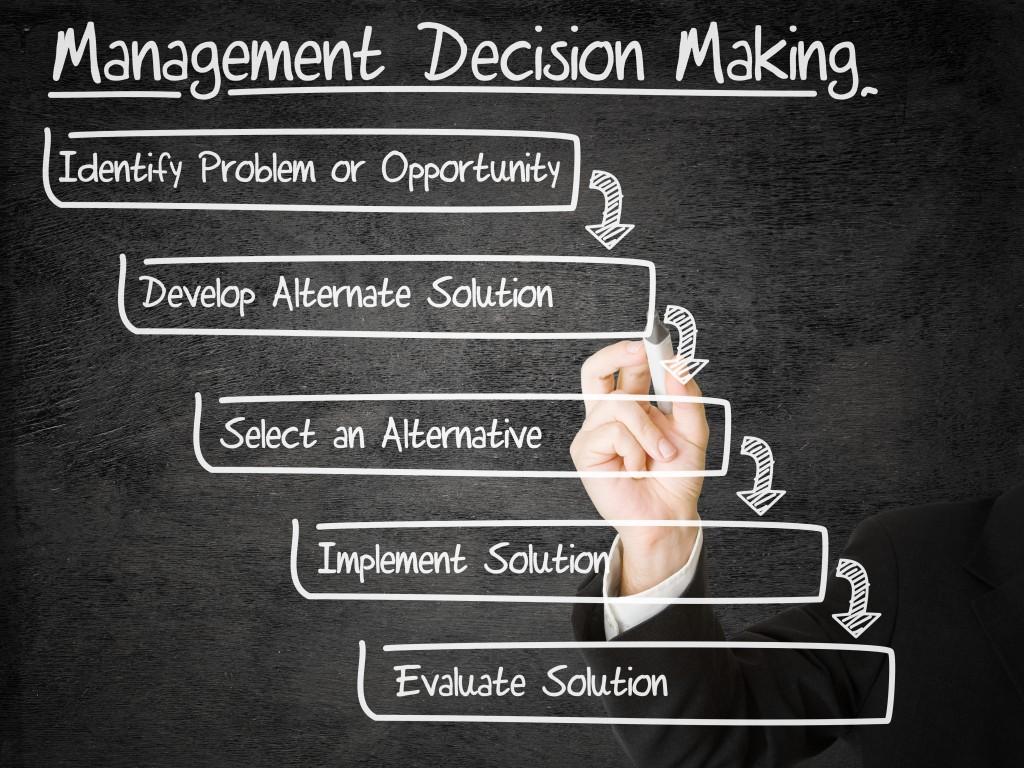 Decision Management - управление принятием решений