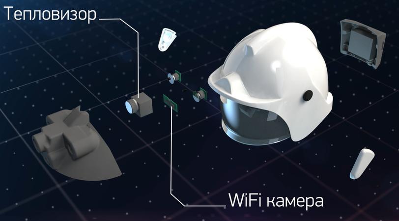 Smart-Helmet, умные каски, умный шлем