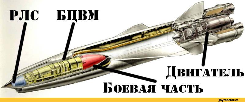 ракета-П-700-гранит