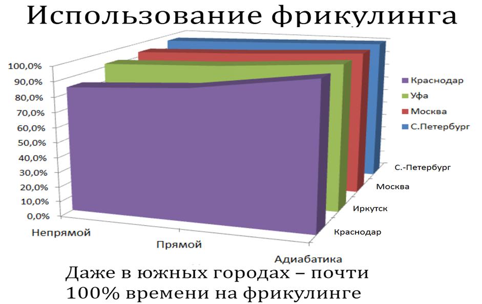 Это изображение имеет пустой атрибут alt; его имя файла - image.png